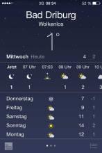 04. März 2015 - Wetter und Temperatur