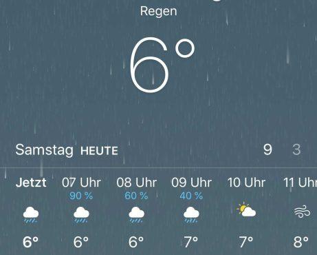Wetterdaten für den Tag